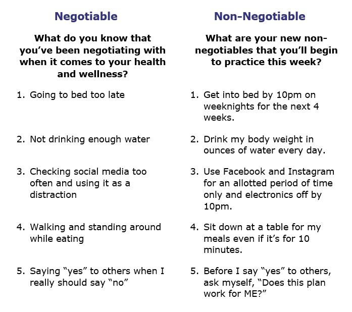 negotiable-non-negotiable