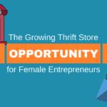 The Growing Thrift Store Opportunity for Female Entrepreneurs