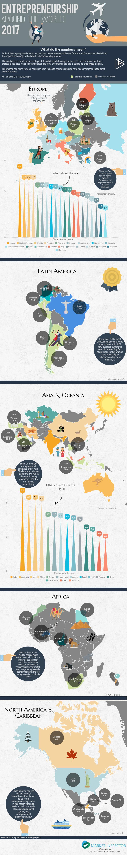 entrepreneurship around the world 2017 infographic