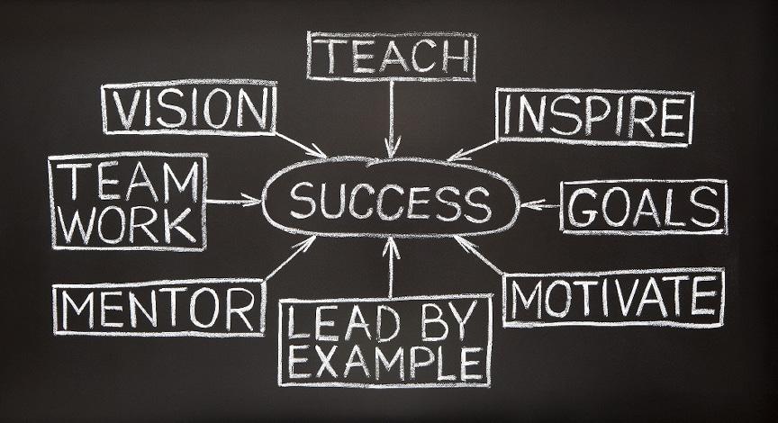 success inspire goals motivate lead mentor teamwork vision