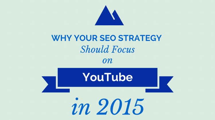 SEO strategy youtube