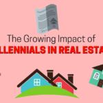 millennials in real estate